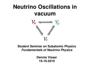 Neutrino Oscillations in vacuum