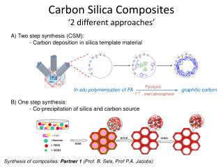 Carbon Silica Composites '2 different approaches'