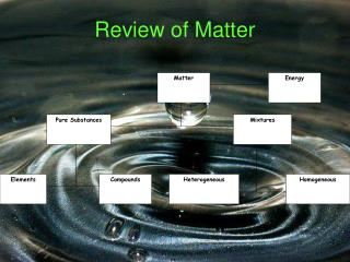 Review of Matter