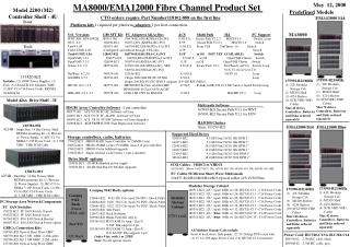 MA8000/EMA12000 Fibre Channel Product Set