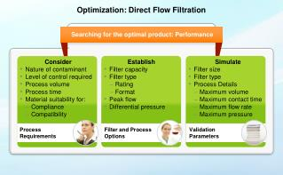 Optimization: Direct Flow Filtration