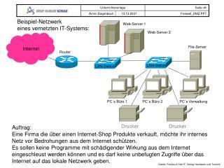 LAN-Switch