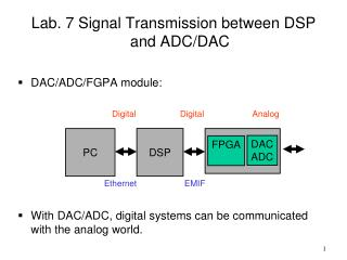 Lab. 7 Signal Transmission between DSP and ADC/DAC DAC/ADC/FGPA module: