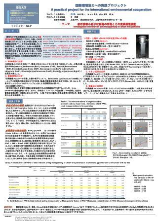 中国・上海市   (2009-2010 年度 )PM 2.5 の 捕集: 地点および期間 (Winter) : 上海市(都市部道路端) 2009 年 1 月 16 日~ 1 月 19 日