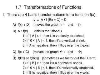 1.7  Transformations of Functions