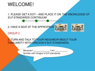 Because I _____________, I am __________ familiar with Oregon's ELP standards.