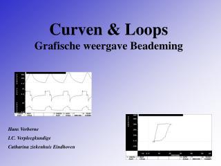 Curven & Loops Grafische weergave Beademing
