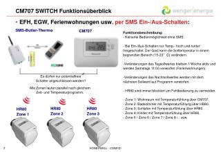 CM707 SWITCH  Funktions�berblick