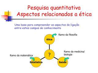 Pesquisa quantitativa Aspectos relacionados a  tica