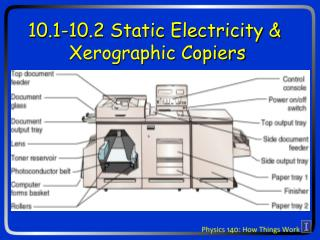 10.1-10.2 Static Electricity &  Xerographic Copiers