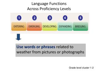 Language Functions Across Proficiency Levels