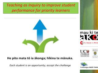 Teaching as Inquiry to improve student performance for priority learners