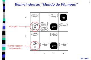 """Bem-vindos ao """"Mundo do Wumpus"""""""