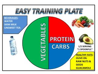 EASY TRAINING PLATE