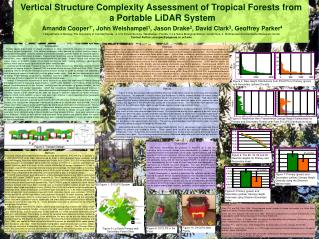 Vertical Structure Complexity Assessment of Tropical Forests from a Portable LiDAR System
