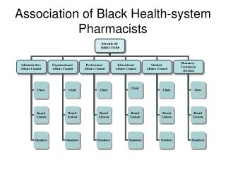 Association of Black Health-system Pharmacists