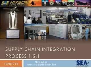 Supply Chain Integration Process 1.2.1
