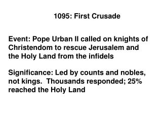 1095: First Crusade