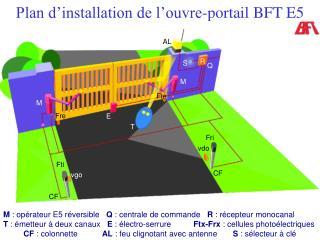 Plan d'installation de l'ouvre-portail BFT E5