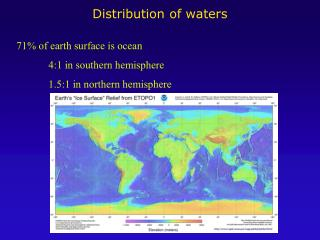 Distribution of waters