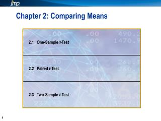 Chapter 2: Comparing Means