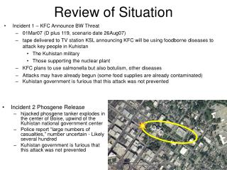 Review of Situation