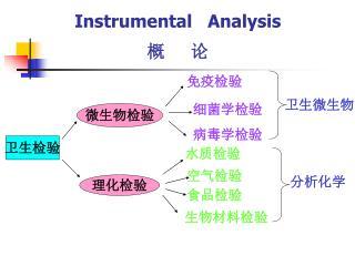 Instrumental   Analysis 概     论