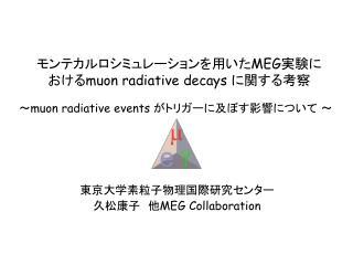 モンテカルロシミュレーションを用いた MEG 実験における muon radiative decays  に関する考察