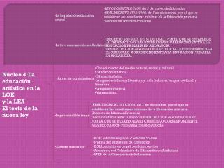 Núcleo 4:L a educación artística en la LOE y la LEA El texto de la nueva ley