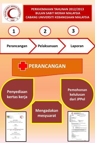 PERKHEMAHAN TAHUNAN 2012/2013   BULAN SABIT MERAH MALAYSIA CABANG UNIVERSITI KEBANGSAAN  MALAYSIA