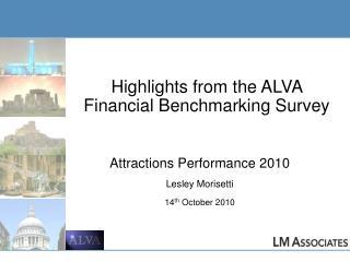 Highlights from the ALVA Financial Benchmarking Survey