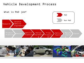 Advance Vehicle Engineering