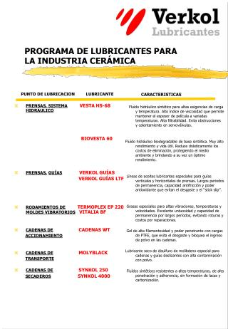 PROGRAMA DE LUBRICANTES PARA  LA INDUSTRIA CERÁMICA