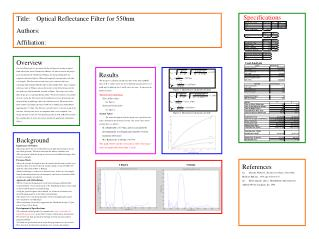 Title:	Optical Reflectance Filter for 550nm Authors: Affiliation: