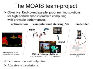 The MOAIS team-project