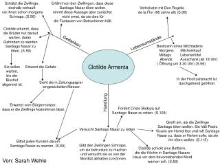 Clotilde Armenta