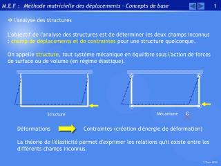Méthode matricielle des déplacements – Concepts de base