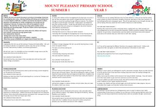 MOUNT PLEASANT PRIMARY SCHOOL SUMMER 1    		YEAR 5