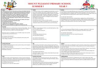 MOUNT PLEASANT PRIMARY SCHOOL SUMMER 1    YEAR 5