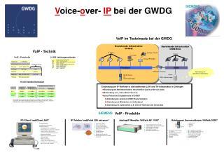 V oice- o ver-  IP  bei der GWDG
