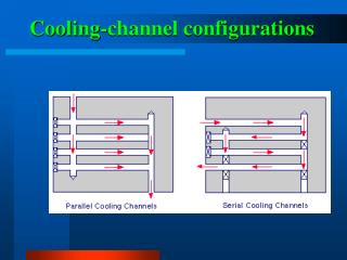 Cooling-channel configurations