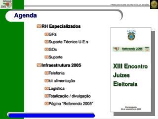 RH Especializados GRs Suporte Técnico U.E.s GOs Suporte Infraestrutura 2005 Telefonia