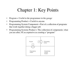 Chapter 1: Key Points