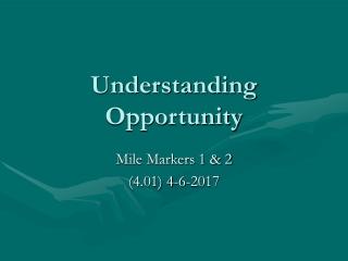 3.01 Characteristics of Successful Entrepreneurs