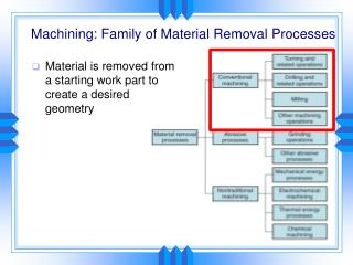 Machining: Family of Material Removal Processes