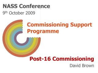 Commissioning Support Programme