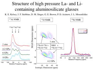Structure of high pressure La- and Li-containing aluminosilicate glasses