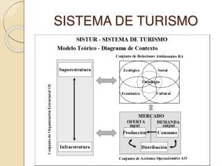 SISTEMA DE TURISMO