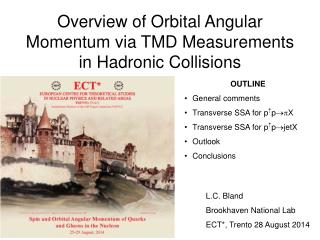 Overview of Orbital Angular Momentum via TMD Measurements in Hadronic Collisions