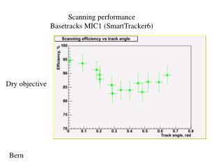 Scanning performance Basetracks MIC1 (SmartTracker6)